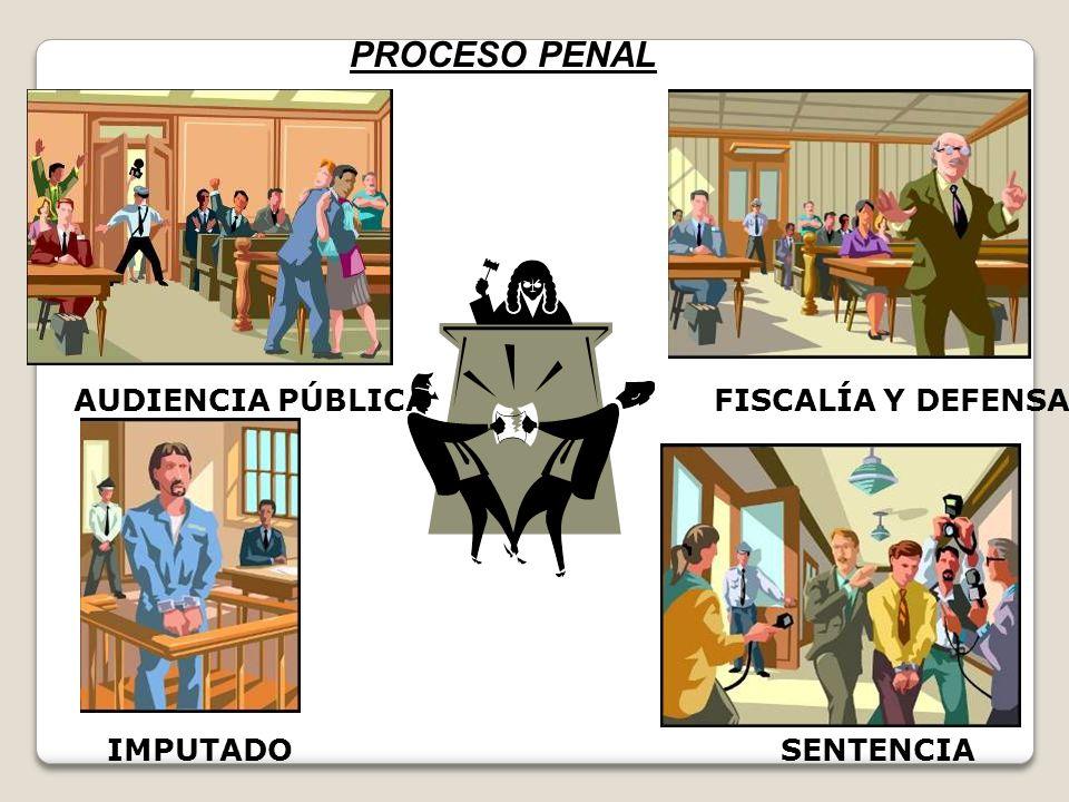 PROCESO PENAL AUDIENCIA PÚBLICAFISCALÍA Y DEFENSA IMPUTADOSENTENCIA