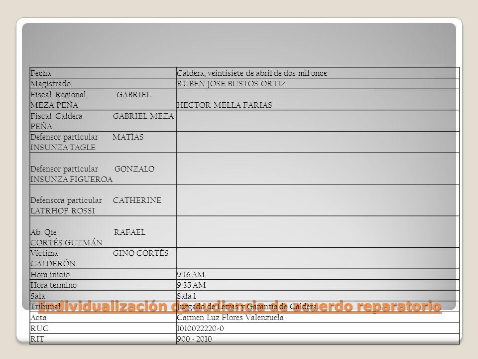 Individualización de audiencia de acuerdo reparatorio FechaCaldera, veintisiete de abril de dos mil once MagistradoRUBEN JOSE BUSTOS ORTIZ Fiscal Regi
