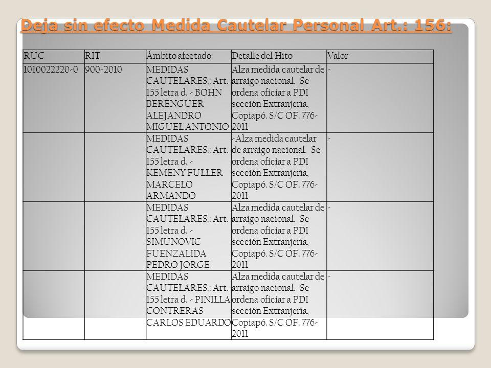RUCRITÁmbito afectadoDetalle del HitoValor 1010022220-0900-2010MEDIDAS CAUTELARES.: Art. 155 letra d. - BOHN BERENGUER ALEJANDRO MIGUEL ANTONIO Alza m