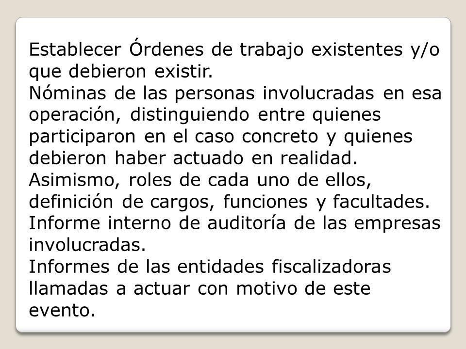 Actuaciones efectuadas: NOMBRE IMPUTADORUTDIRECCIONCOMUNA ALEJANDRO MIGUEL ANTONIO BOHN BERENGUER 0009906760-8Calle Fidel Oteiza Nº 1921 Providencia.