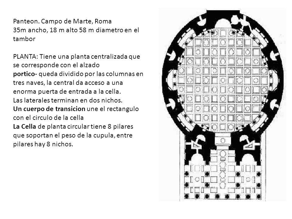 Panteon. Campo de Marte, Roma 35m ancho, 18 m alto 58 m diametro en el tambor PLANTA: Tiene una planta centralizada que se corresponde con el alzado p