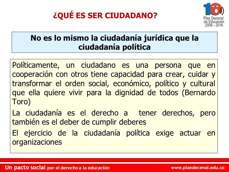 www.plandecenal.edu.co Un pacto social por el derecho a la educación ¿QUÉ ES SER CIUDADANO? Políticamente, un ciudadano es una persona que en cooperac