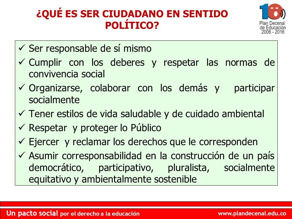 www.plandecenal.edu.co Un pacto social por el derecho a la educación ¿QUÉ ES SER CIUDADANO EN SENTIDO POLÍTICO? Ser responsable de sí mismo Cumplir co
