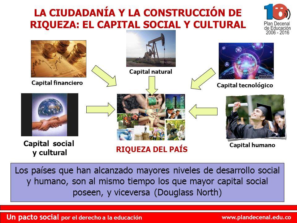 www.plandecenal.edu.co Un pacto social por el derecho a la educación RIQUEZA DEL PAÍS Los países que han alcanzado mayores niveles de desarrollo socia