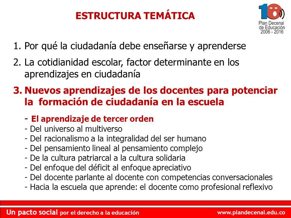www.plandecenal.edu.co Un pacto social por el derecho a la educación 1.Por qué la ciudadanía debe enseñarse y aprenderse 2.La cotidianidad escolar, fa