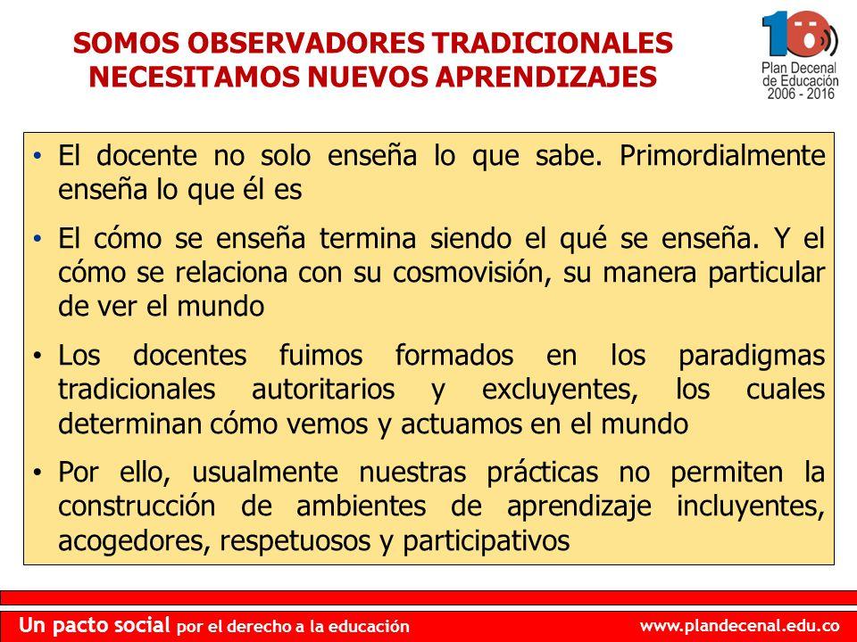 www.plandecenal.edu.co Un pacto social por el derecho a la educación SOMOS OBSERVADORES TRADICIONALES NECESITAMOS NUEVOS APRENDIZAJES El docente no so