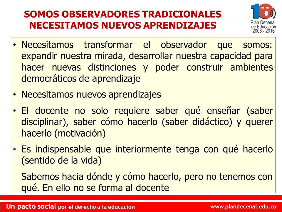 www.plandecenal.edu.co Un pacto social por el derecho a la educación Necesitamos transformar el observador que somos: expandir nuestra mirada, desarro
