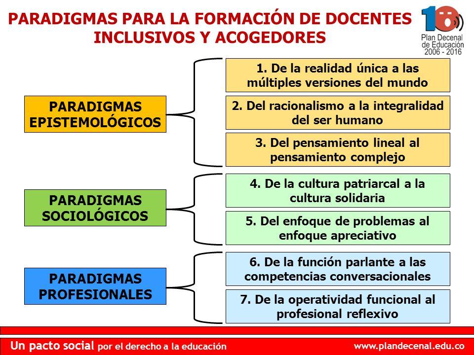 www.plandecenal.edu.co Un pacto social por el derecho a la educación PARADIGMAS PARA LA FORMACIÓN DE DOCENTES INCLUSIVOS Y ACOGEDORES PARADIGMAS EPIST