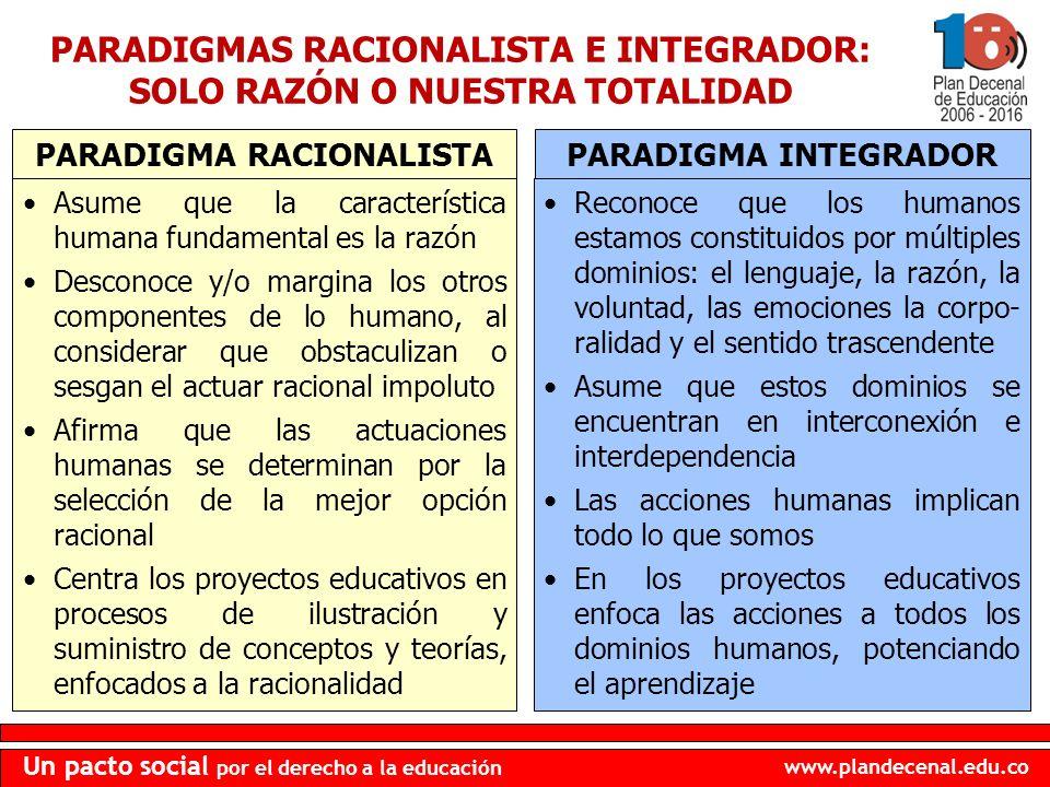 www.plandecenal.edu.co Un pacto social por el derecho a la educación Asume que la característica humana fundamental es la razón Desconoce y/o margina