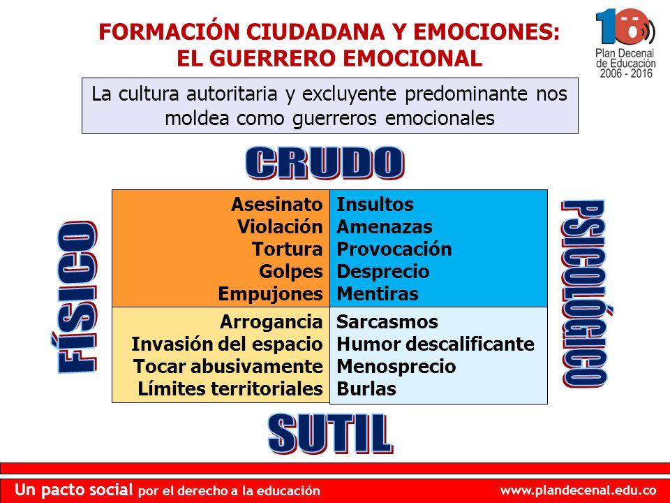 www.plandecenal.edu.co Un pacto social por el derecho a la educación FORMACIÓN CIUDADANA Y EMOCIONES: EL GUERRERO EMOCIONAL Asesinato Violación Tortur