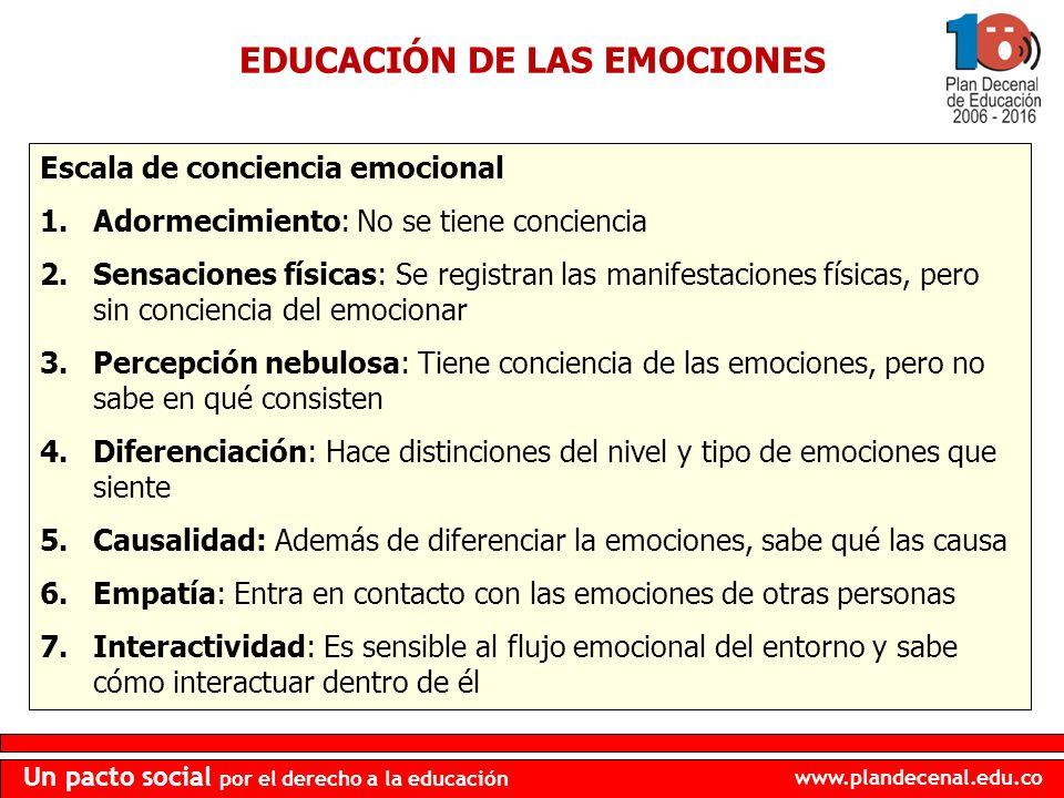 www.plandecenal.edu.co Un pacto social por el derecho a la educación EDUCACIÓN DE LAS EMOCIONES Escala de conciencia emocional 1.Adormecimiento: No se