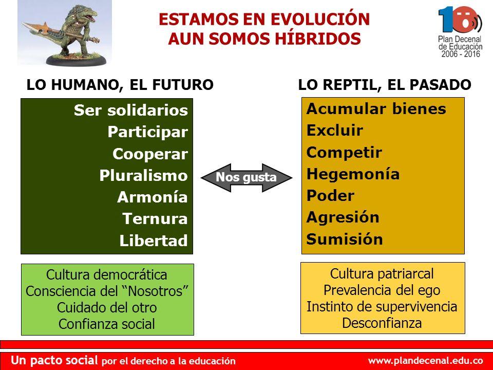www.plandecenal.edu.co Un pacto social por el derecho a la educación Cultura patriarcal Prevalencia del ego Instinto de supervivencia Desconfianza Cul