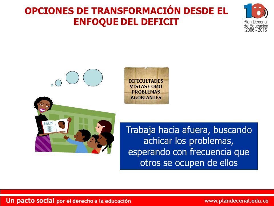 www.plandecenal.edu.co Un pacto social por el derecho a la educación DIFICULTADES VISTAS COMO PROBLEMAS AGOBIANTES Trabaja hacia afuera, buscando achi