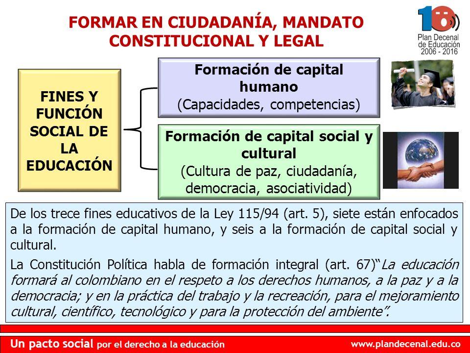www.plandecenal.edu.co Un pacto social por el derecho a la educación FINES Y FUNCIÓN SOCIAL DE LA EDUCACIÓN Formación de capital humano (Capacidades,