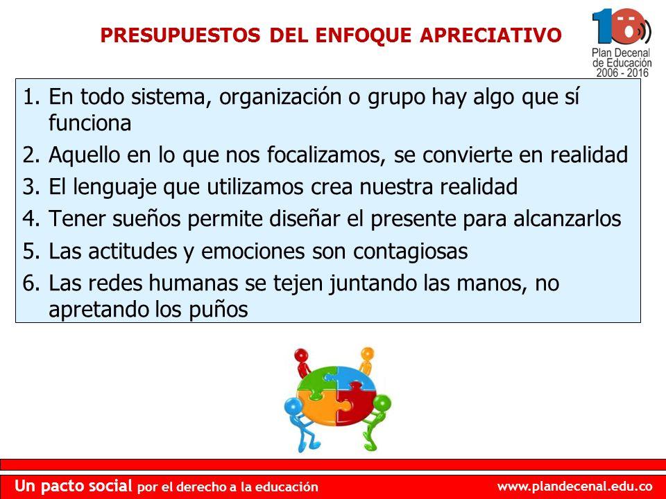 www.plandecenal.edu.co Un pacto social por el derecho a la educación PRESUPUESTOS DEL ENFOQUE APRECIATIVO 1.En todo sistema, organización o grupo hay