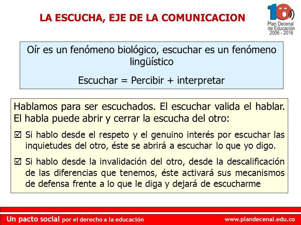 www.plandecenal.edu.co Un pacto social por el derecho a la educación LA ESCUCHA, EJE DE LA COMUNICACION Oír es un fenómeno biológico, escuchar es un f
