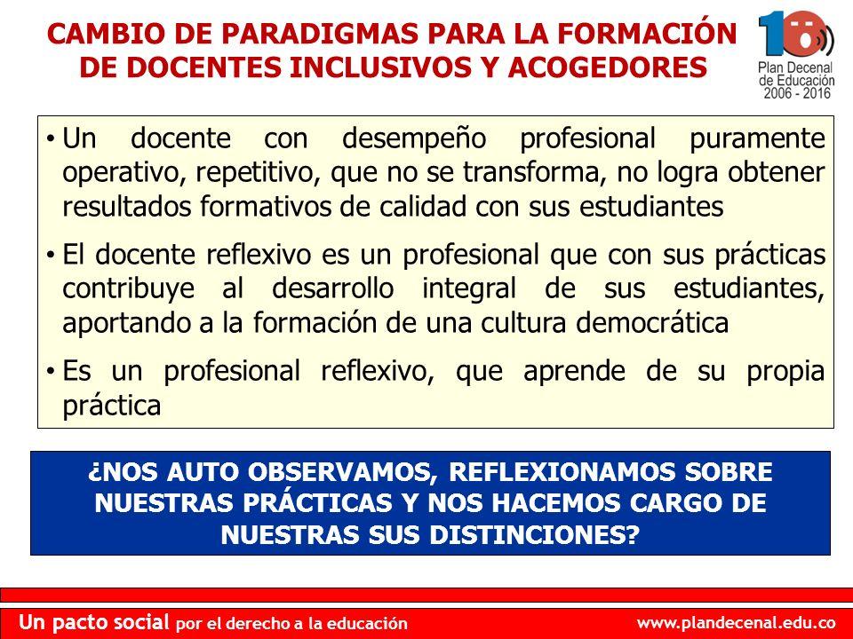 www.plandecenal.edu.co Un pacto social por el derecho a la educación Un docente con desempeño profesional puramente operativo, repetitivo, que no se t