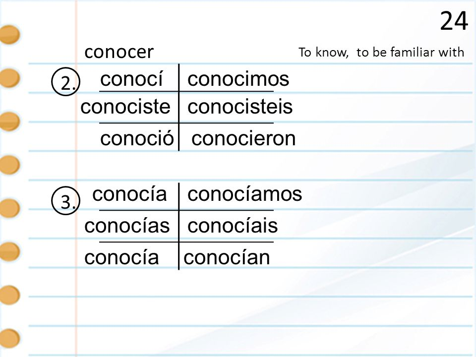 24 To know, to be familiar with conocer 2.