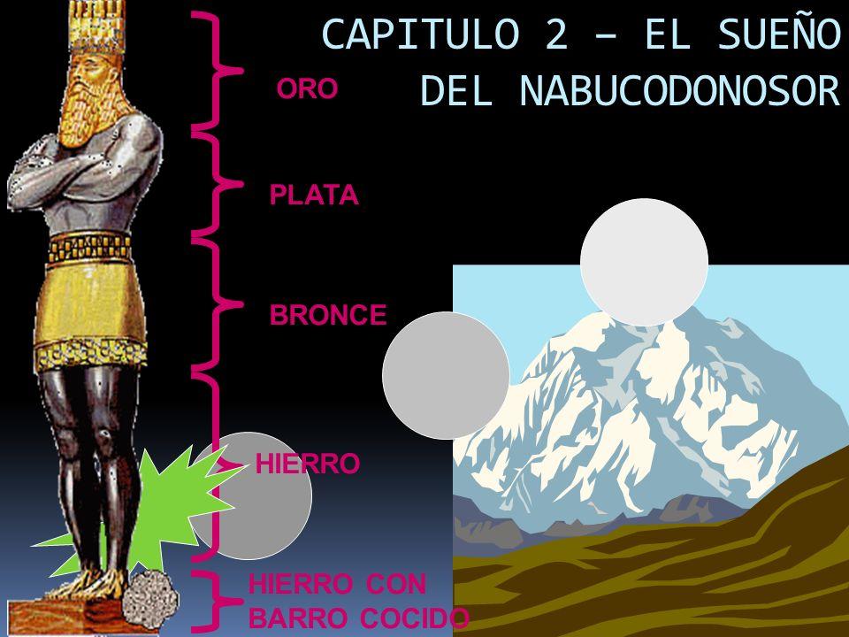 CAPITULO 2 – EL SUEÑO DEL NABUCODONOSOR ORO PLATA BRONCE HIERRO HIERRO CON BARRO COCIDO