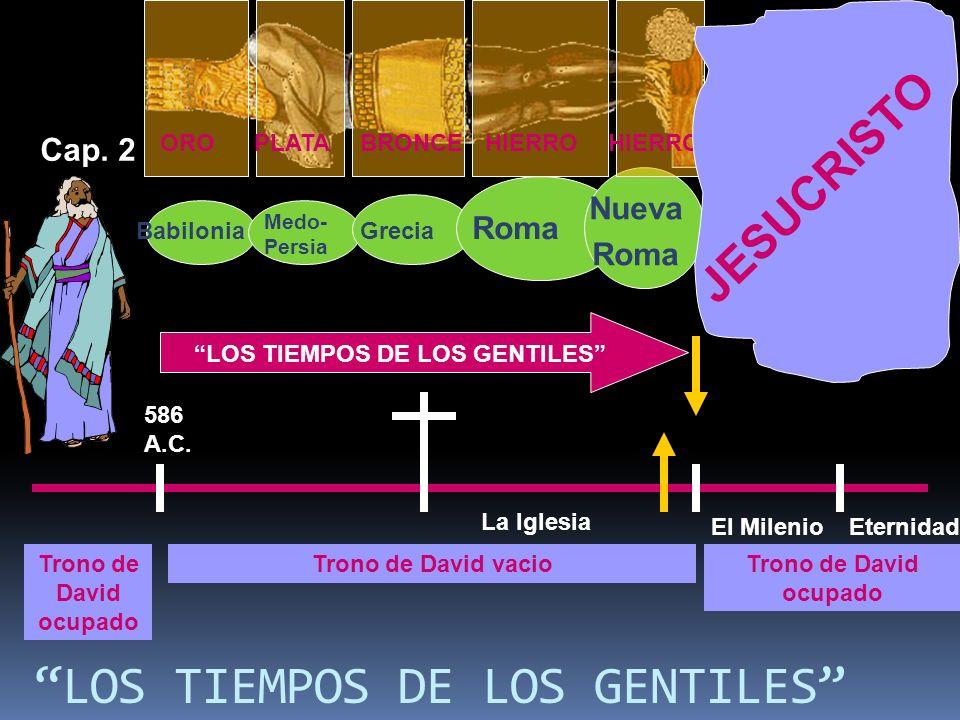 LOS TIEMPOS DE LOS GENTILES La Iglesia El MilenioEternidad 586 A.C.