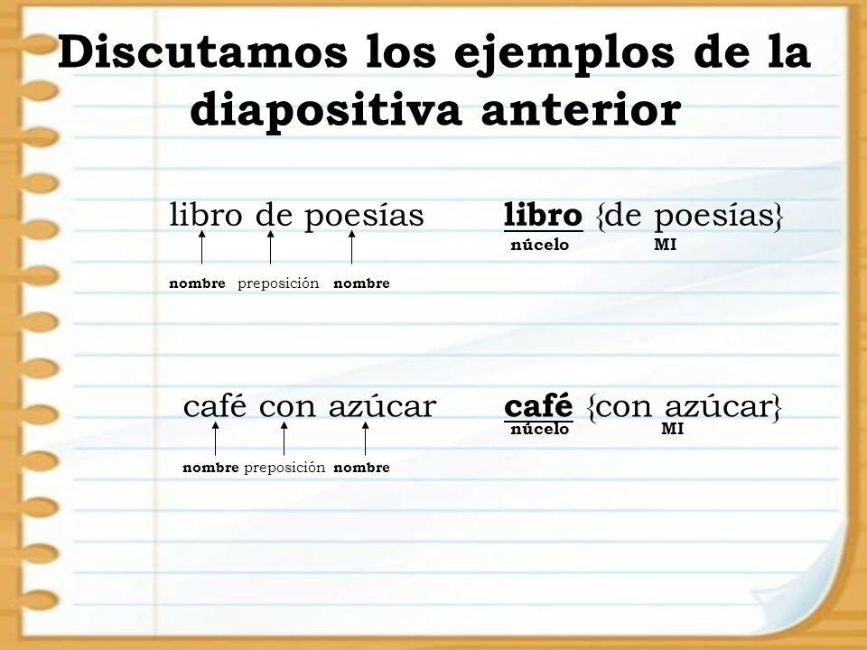 Discutamos los ejemplos de la diapositiva anterior libro de poesías café con azúcar nombre preposición nombre preposición nombre libro {de poesías} ca
