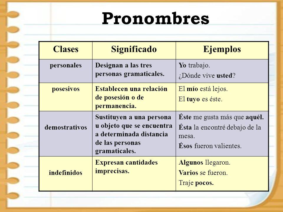 Pronombres ClasesSignificadoEjemplos personalesDesignan a las tres personas gramaticales. Yo trabajo. ¿Dónde vive usted? posesivosEstablecen una relac