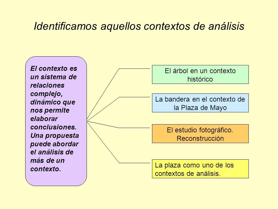 Identificamos aquellos contextos de análisis El árbol en un contexto histórico La bandera en el contexto de la Plaza de Mayo El estudio fotográfico. R