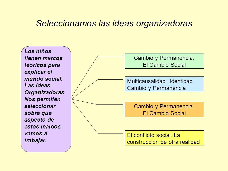 Seleccionamos las ideas organizadoras Cambio y Permanencia. El Cambio Social Multicausalidad. Identidad Cambio y Permanencia Cambio y Permanencia. El