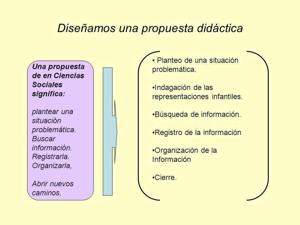 Diseñamos una propuesta didáctica Una propuesta de en Ciencias Sociales significa: plantear una situación problemática. Buscar información. Registrarl
