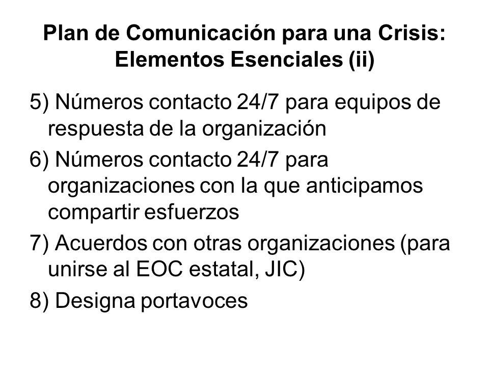 Plan de Comunicación para una Crisis: Elementos Esenciales (ii) 5) Números contacto 24/7 para equipos de respuesta de la organización 6) Números conta