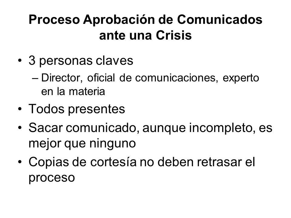 Proceso Aprobación de Comunicados ante una Crisis 3 personas claves –Director, oficial de comunicaciones, experto en la materia Todos presentes Sacar