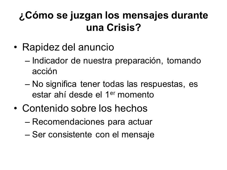 ¿Cómo se juzgan los mensajes durante una Crisis? Rapidez del anuncio –Indicador de nuestra preparación, tomando acción –No significa tener todas las r