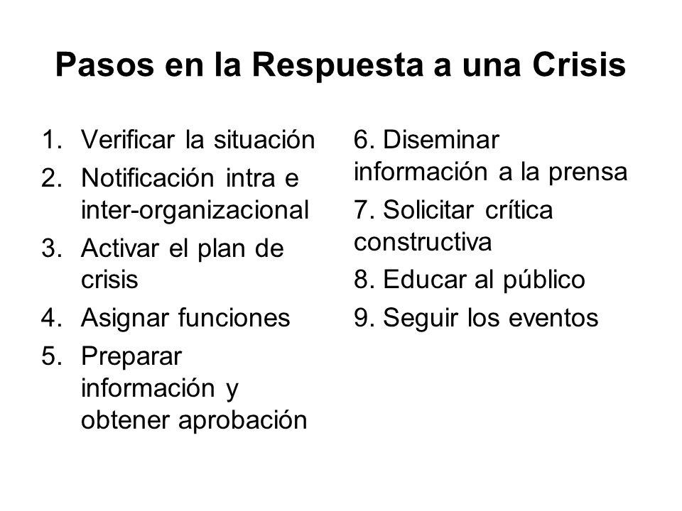 Pasos en la Respuesta a una Crisis 1.Verificar la situación 2.Notificación intra e inter-organizacional 3.Activar el plan de crisis 4.Asignar funcione