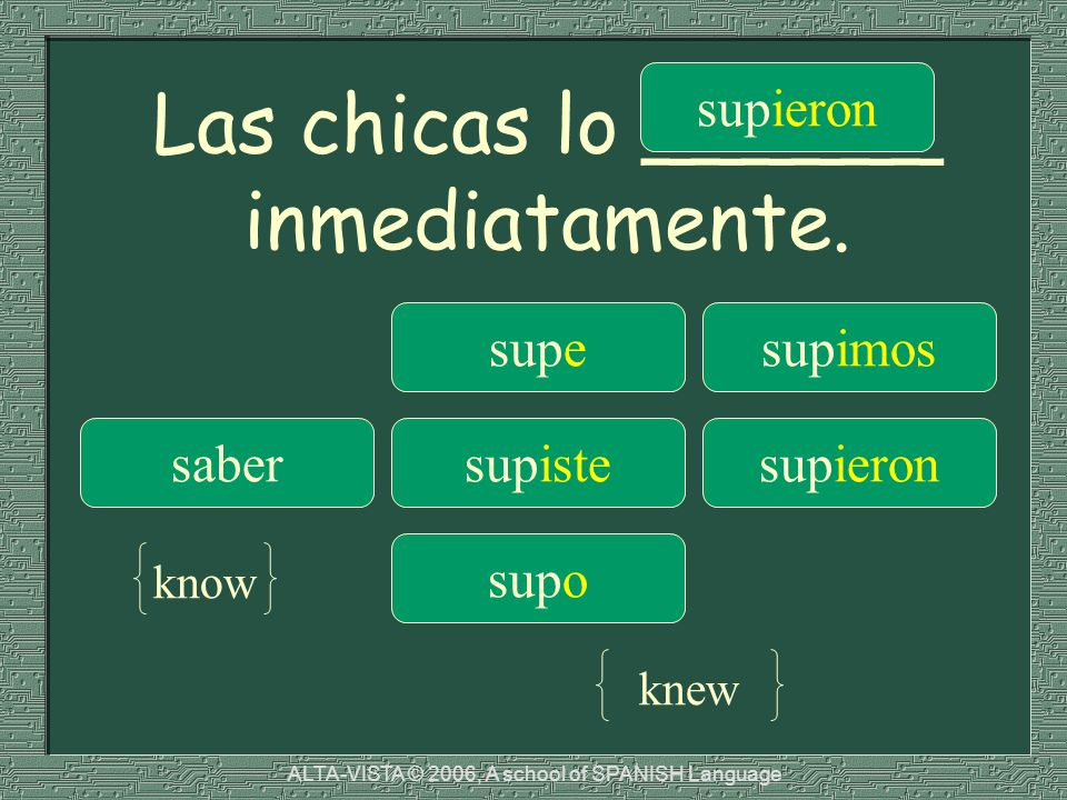 Las chicas lo ______ inmediatamente. supesupimos sabersupistesupieron supo supieron know knew ALTA-VISTA © 2006, A school of SPANISH Language