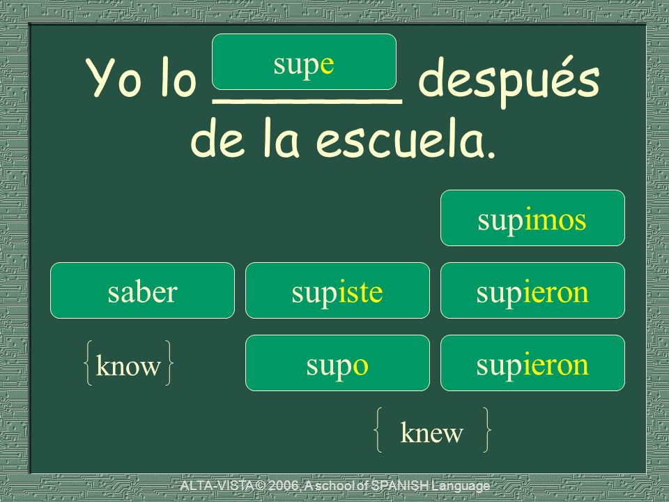 Yo lo ______ después de la escuela. supe supimos sabersupistesupieron suposupieron know knew ALTA-VISTA © 2006, A school of SPANISH Language