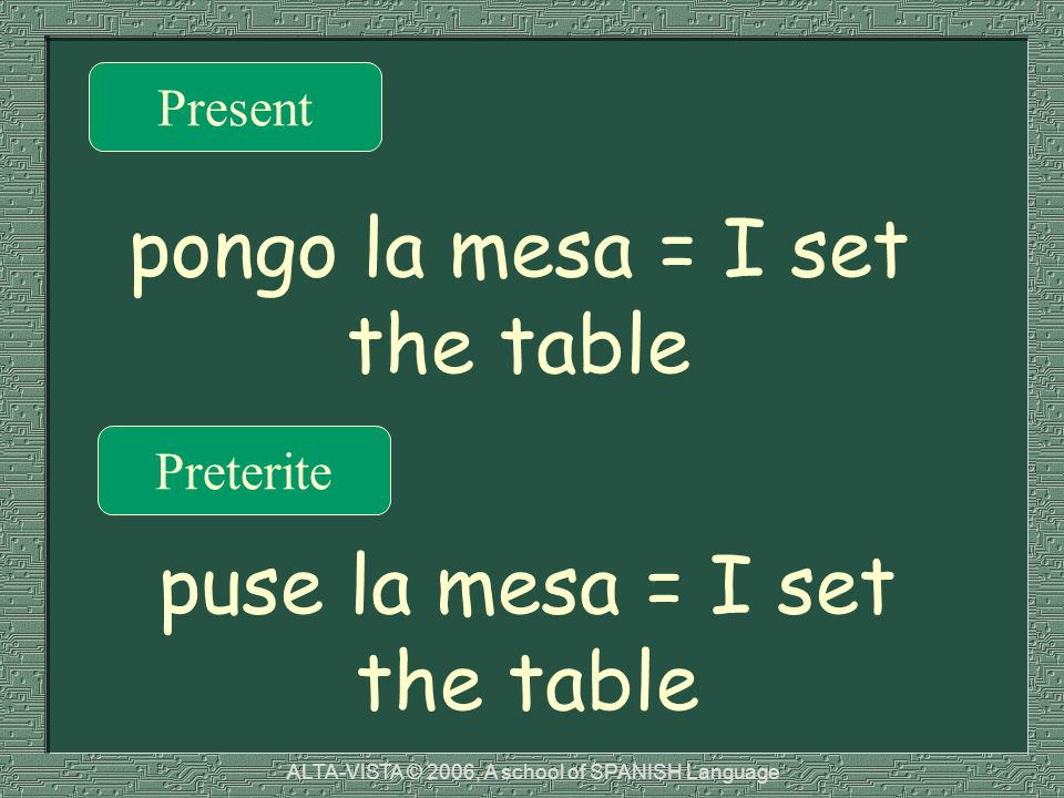 Present Preterite pongo la mesa = I set the table puse la mesa = I set the table ALTA-VISTA © 2006, A school of SPANISH Language