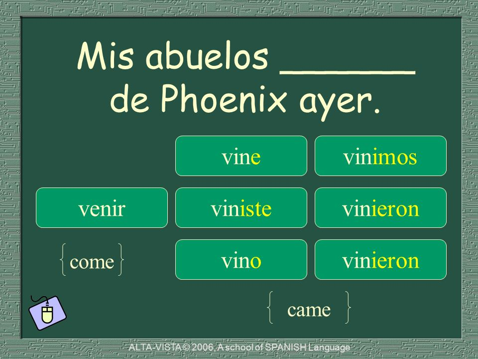 Mis abuelos ______ de Phoenix ayer. vinevinimos venirvinistevinieron vinovinieron come came ALTA-VISTA © 2006, A school of SPANISH Language