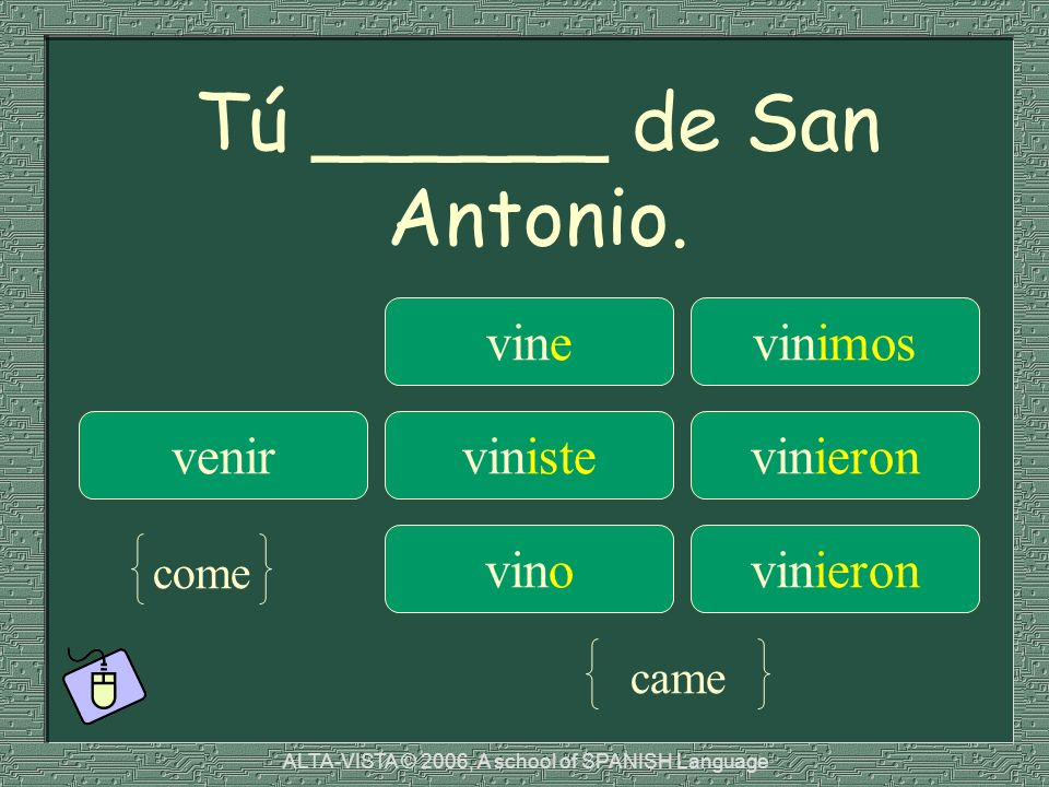Tú ______ de San Antonio. vinevinimos venirvinistevinieron vinovinieron come came ALTA-VISTA © 2006, A school of SPANISH Language