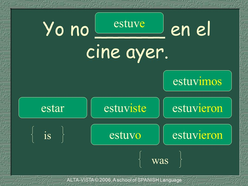 Yo no ______ en el cine ayer. estuve estuvimos estarestuvisteestuvieron estuvoestuvieron is was ALTA-VISTA © 2006, A school of SPANISH Language