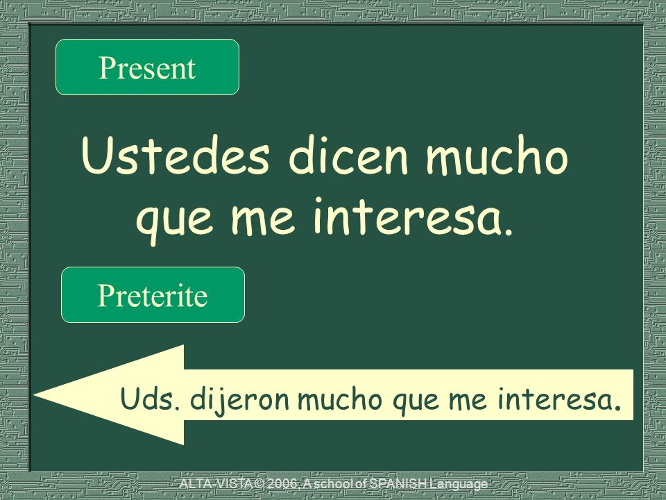 Ustedes dicen mucho que me interesa. Present Preterite Uds. dijeron mucho que me interesa. ALTA-VISTA © 2006, A school of SPANISH Language