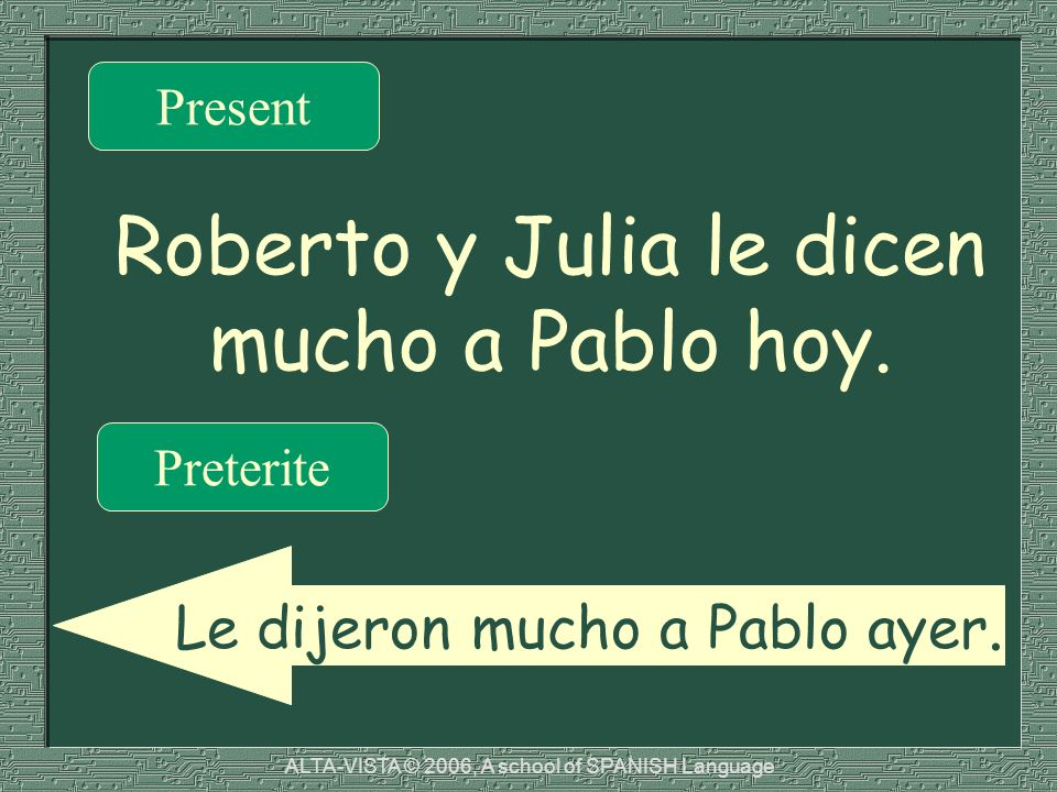 Roberto y Julia le dicen mucho a Pablo hoy. Present Preterite Le dijeron mucho a Pablo ayer.
