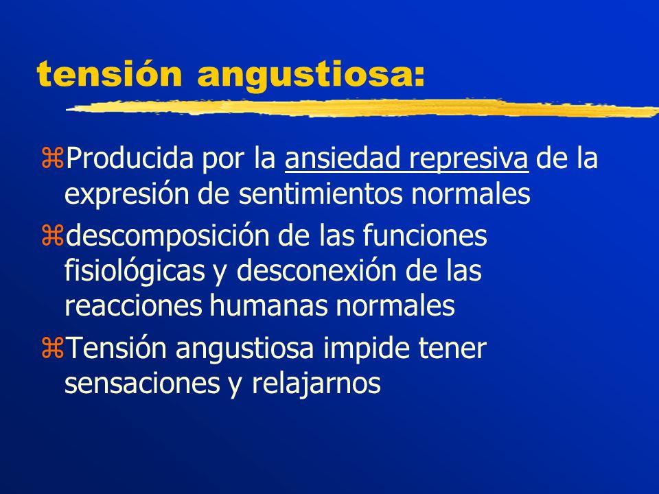 tensión angustiosa: zProducida por la ansiedad represiva de la expresión de sentimientos normales zdescomposición de las funciones fisiológicas y desconexión de las reacciones humanas normales zTensión angustiosa impide tener sensaciones y relajarnos