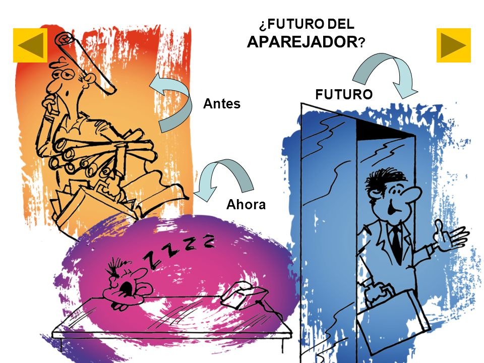 ¿FUTURO DEL APAREJADOR ? Antes Ahora FUTURO