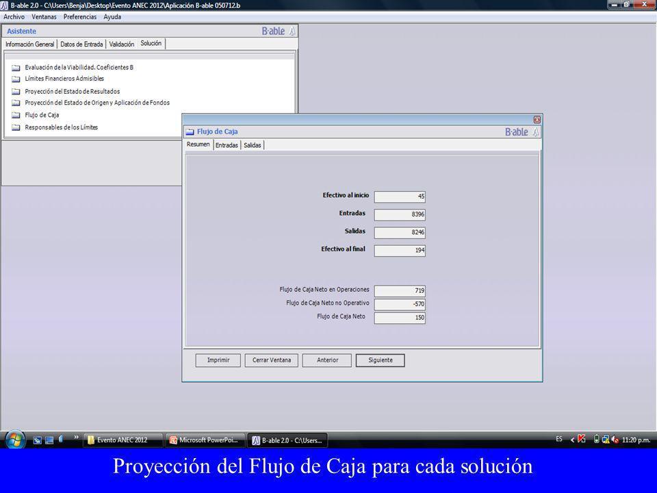 Proyección del Flujo de Caja para cada solución