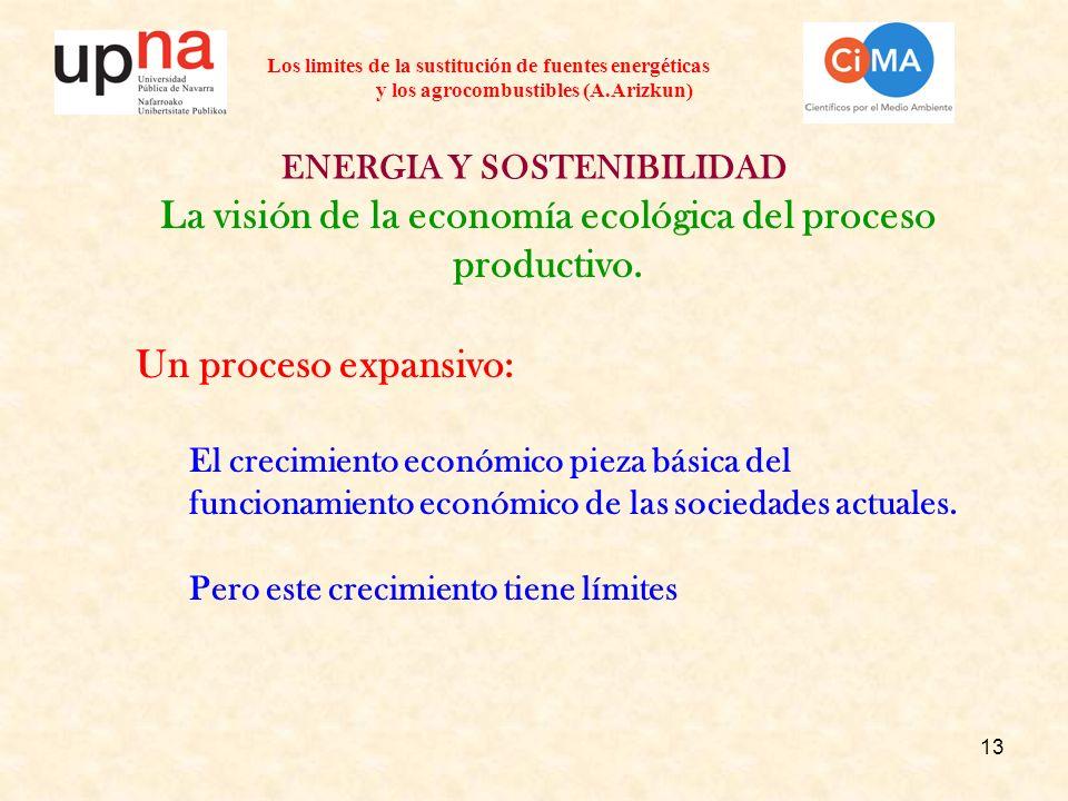 13 Los limites de la sustitución de fuentes energéticas y los agrocombustibles (A.Arizkun) ENERGIA Y SOSTENIBILIDAD La visión de la economía ecológica del proceso productivo.