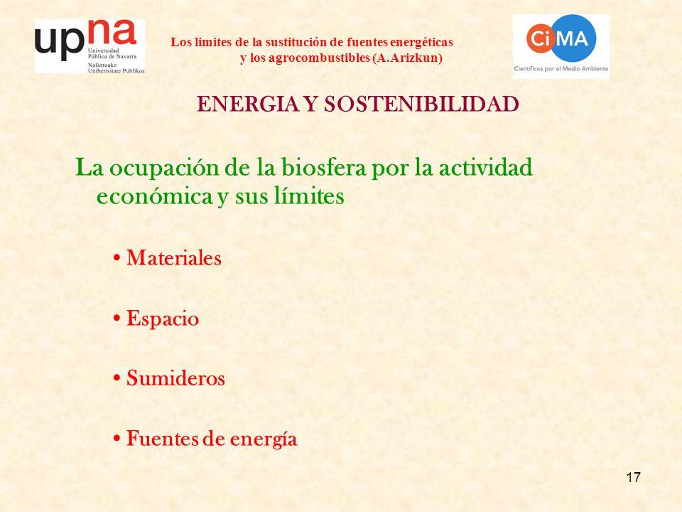 17 Los limites de la sustitución de fuentes energéticas y los agrocombustibles (A.Arizkun) ENERGIA Y SOSTENIBILIDAD La ocupación de la biosfera por la actividad económica y sus límites Materiales Espacio Sumideros Fuentes de energía