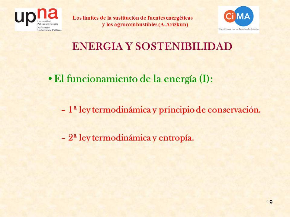 19 Los limites de la sustitución de fuentes energéticas y los agrocombustibles (A.Arizkun) ENERGIA Y SOSTENIBILIDAD El funcionamiento de la energía (I): –1ª ley termodinámica y principio de conservación.