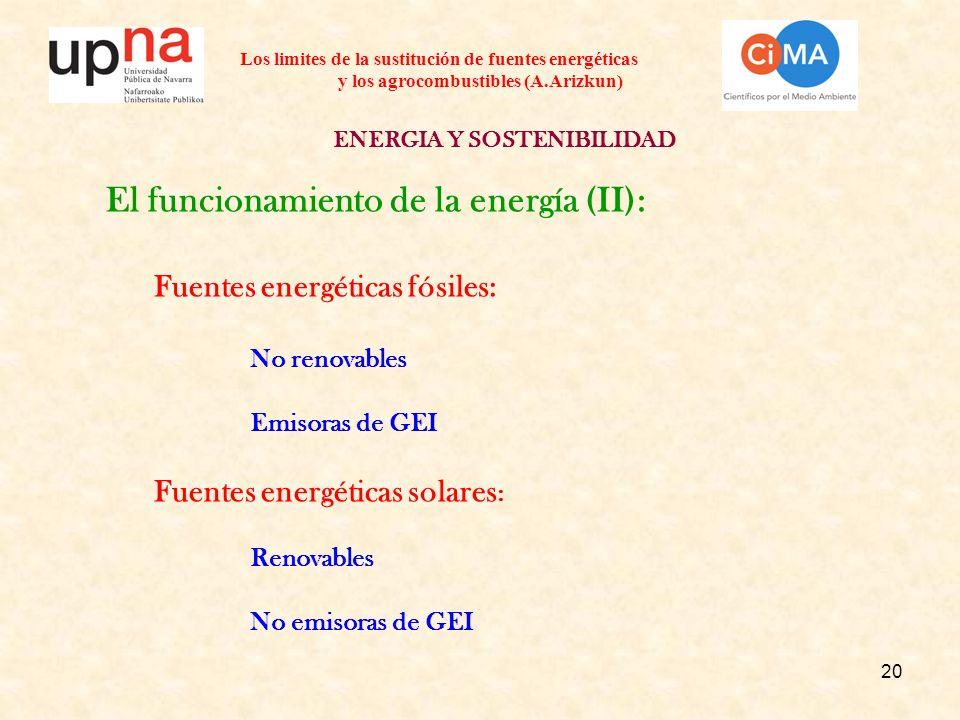 20 Los limites de la sustitución de fuentes energéticas y los agrocombustibles (A.Arizkun) ENERGIA Y SOSTENIBILIDAD El funcionamiento de la energía (I