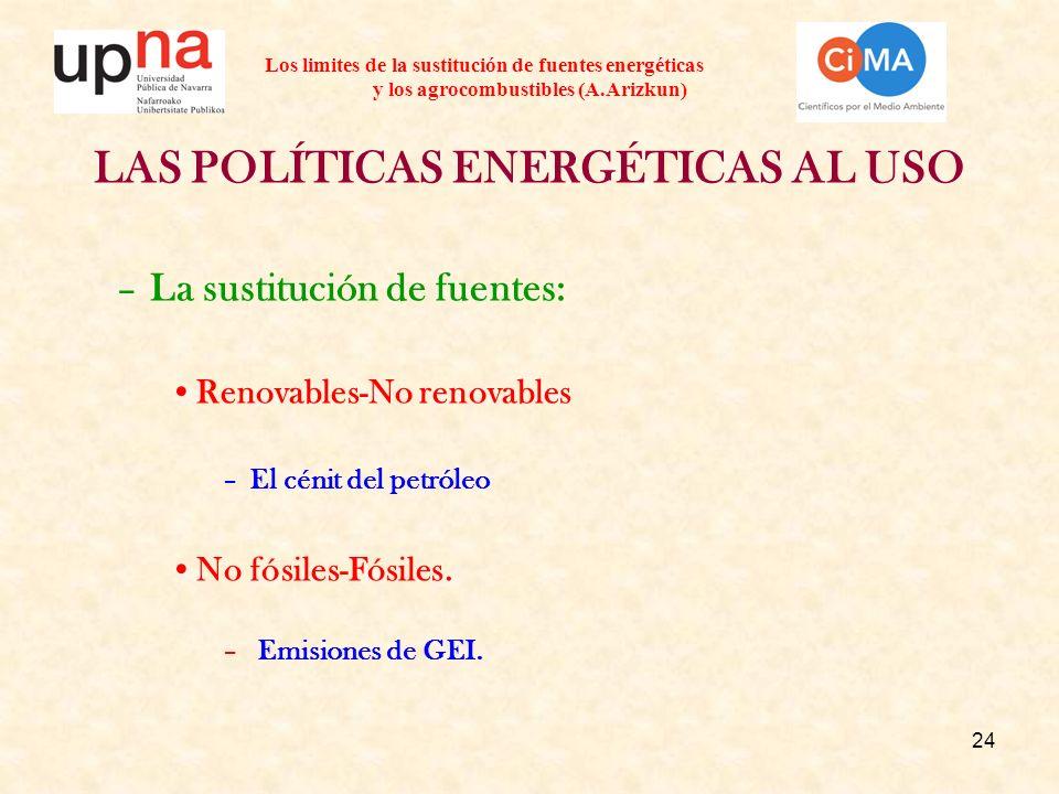 24 Los limites de la sustitución de fuentes energéticas y los agrocombustibles (A.Arizkun) LAS POLÍTICAS ENERGÉTICAS AL USO –La sustitución de fuentes: Renovables-No renovables –El cénit del petróleo No fósiles-Fósiles.
