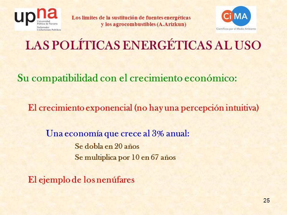 25 Los limites de la sustitución de fuentes energéticas y los agrocombustibles (A.Arizkun) LAS POLÍTICAS ENERGÉTICAS AL USO Su compatibilidad con el crecimiento económico: El crecimiento exponencial (no hay una percepción intuitiva) Una economía que crece al 3% anual: Se dobla en 20 años Se multiplica por 10 en 67 años El ejemplo de los nenúfares